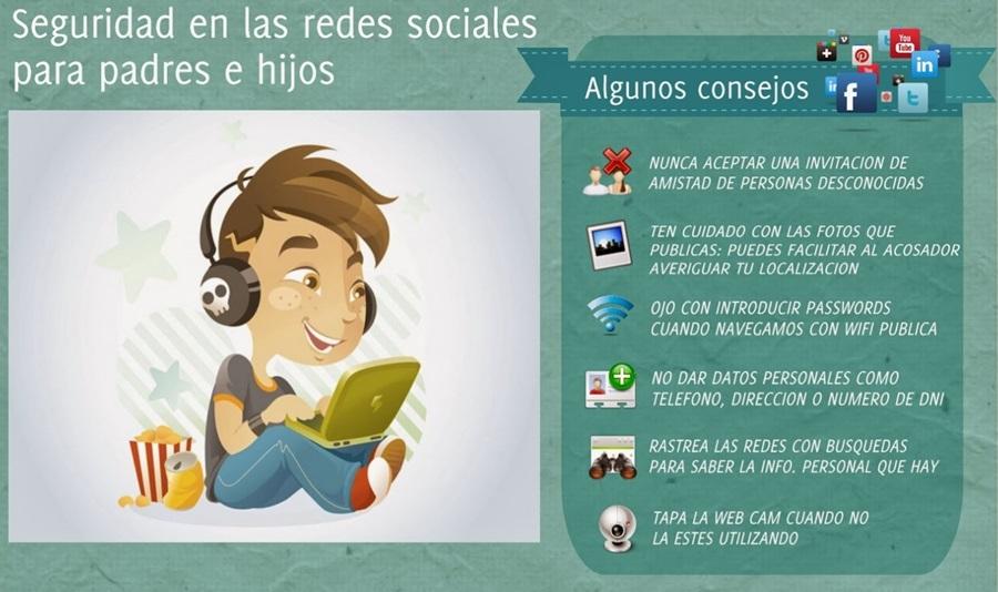 seguridad en las redes sociales para padres e hijos
