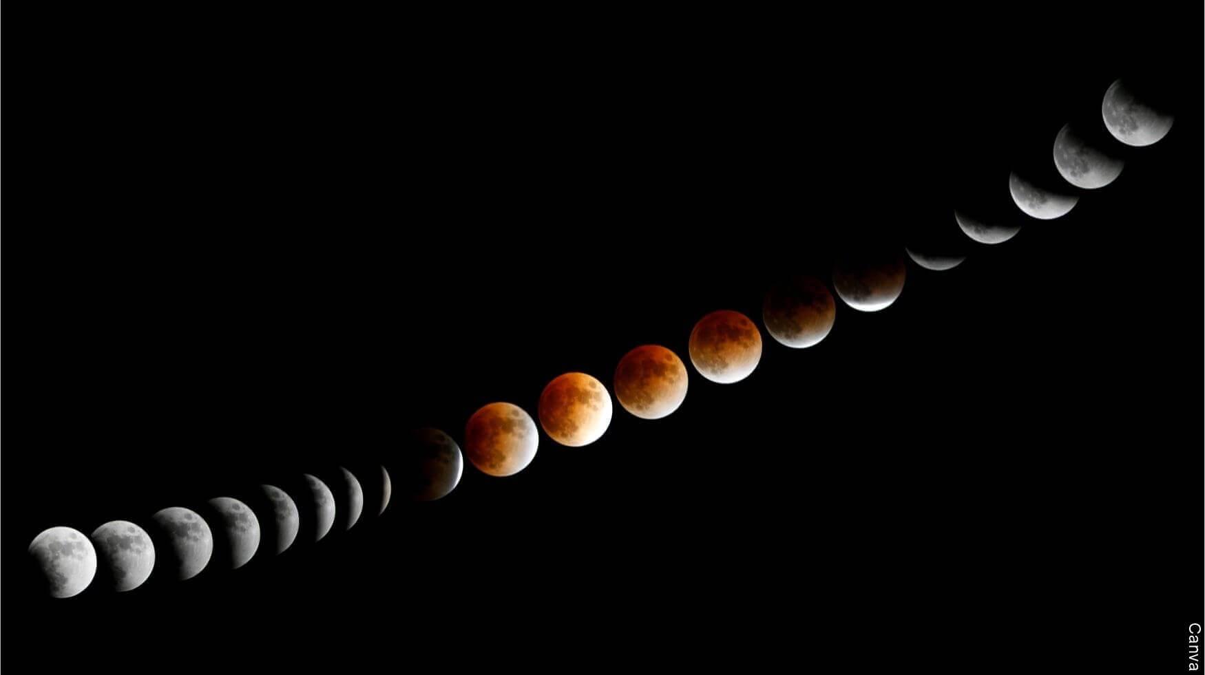 Foto progresiva de un eclipse de Luna